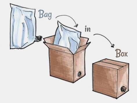 Bag in box online o busta nella scatola
