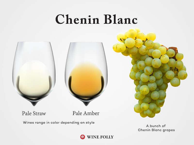 Chenin Blanc - i diversi colori