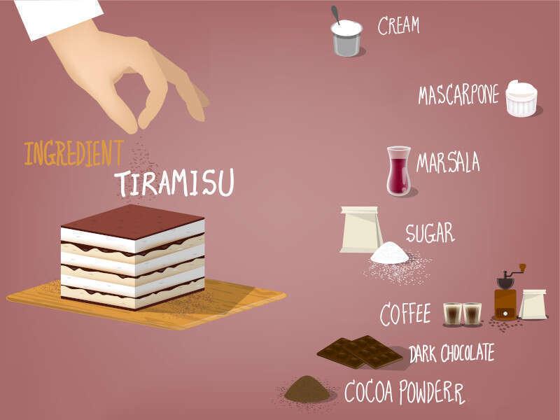 Infografica Ingredienti Tiramisu